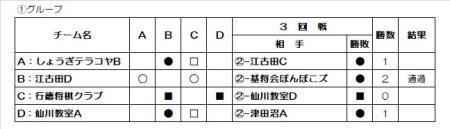 kidsd2017_yosen1.jpg