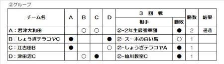 kidsd2017_yosen2.jpg