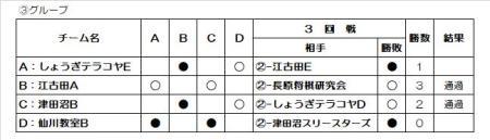 kidsd2017_yosen3.jpg