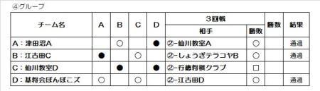 kidsd2017_yosen4.jpg