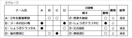 kidsd2017_yosen5.jpg